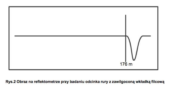 monitoring-fig-2